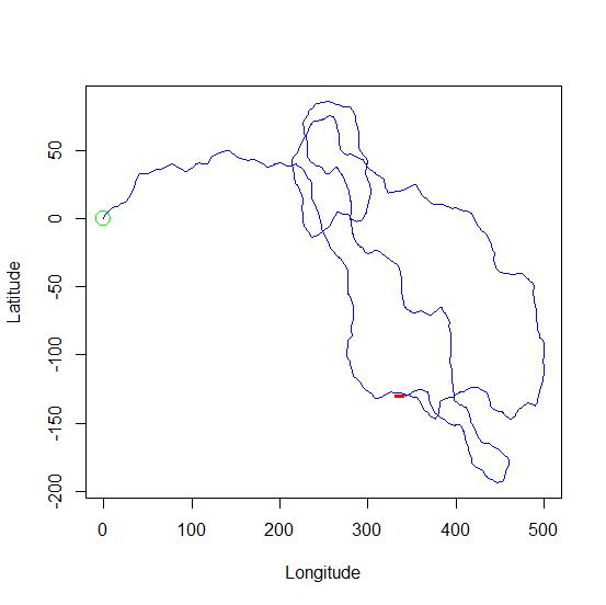 dispersal_model_1